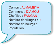 Canton : ALMAMEYA Commune : DIAMOU Chef lieu : FANGAN Nombre de villages : 9 Nombre de bourgs :  Population : .