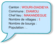 Canton : WOURI-DIADIEYA Commune : DIAMOU Chef lieu : MAKANDEGUE Nombre de villages : 1 Nombre de bourgs :  Population : .