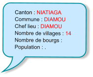 Canton : NIATIAGA Commune : DIAMOU Chef lieu : DIAMOU Nombre de villages : 14 Nombre de bourgs :  Population : .