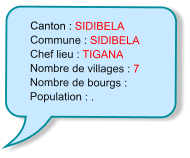 Canton : SIDIBELA Commune : SIDIBELA Chef lieu : TIGANA Nombre de villages : 7 Nombre de bourgs :  Population : .