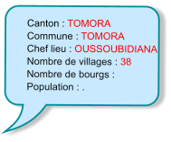 Canton : TOMORA Commune : TOMORA Chef lieu : OUSSOUBIDIANA Nombre de villages : 38 Nombre de bourgs :  Population : .